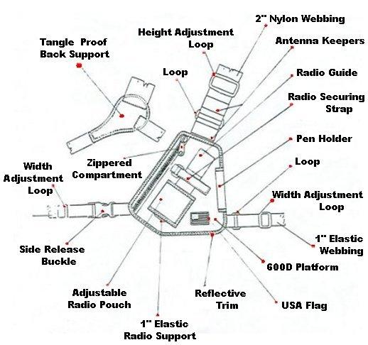 radio holsters  two way radio accessories  radio chest